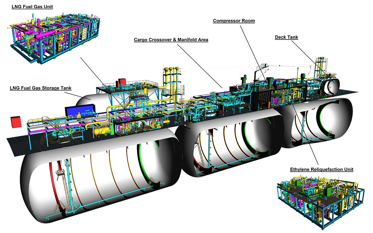 Solution proposal of gas engineering for liquefied gas